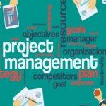 Tài liệu về quản lý dự án (MBA class) (en)
